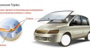 Типы автомобильных стекол